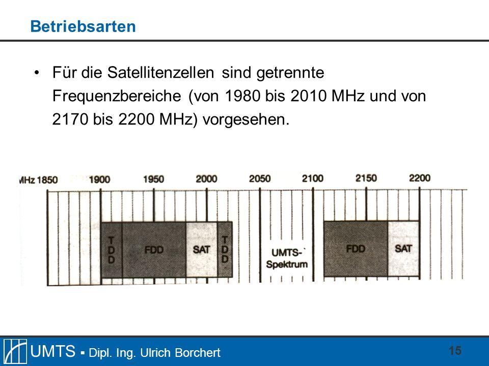 UMTS Dipl. Ing. Ulrich Borchert 15 Betriebsarten Für die Satellitenzellen sind getrennte Frequenzbereiche (von 1980 bis 2010 MHz und von 2170 bis 2200