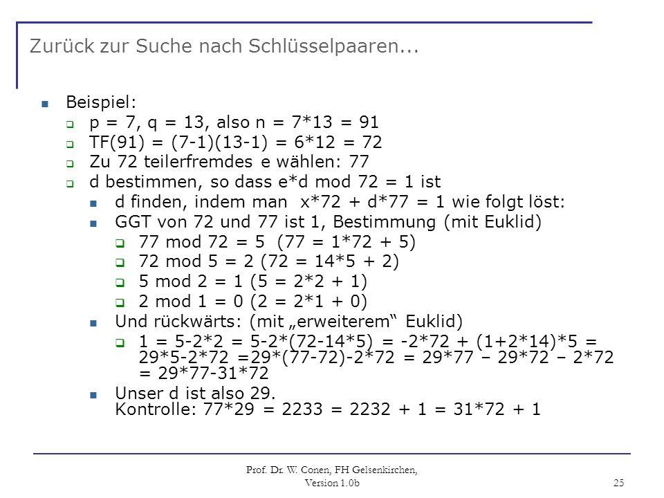 Prof. Dr. W. Conen, FH Gelsenkirchen, Version 1.0b 25 Zurück zur Suche nach Schlüsselpaaren... Beispiel: p = 7, q = 13, also n = 7*13 = 91 TF(91) = (7
