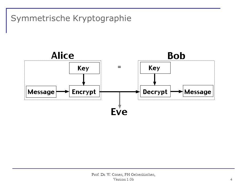 Prof. Dr. W. Conen, FH Gelsenkirchen, Version 1.0b 4 Symmetrische Kryptographie =