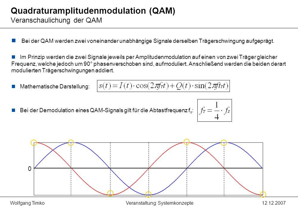 Wolfgang Timko12.12.2007Veranstaltung: Systemkonzepte Quadraturamplitudenmodulation (QAM) Veranschaulichung der QAM Bei der QAM werden zwei voneinande