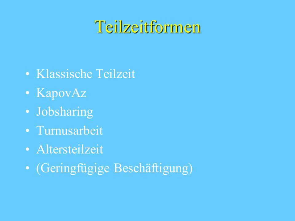 Verlängerung der Arbeitszeit § 9 TzBfG: Anzeige des Verlängerungs- wunsches § 7 Abs. 2 TzBfG: Informationspflicht des ArbG, sonst SEA aus § 280 BGB Be