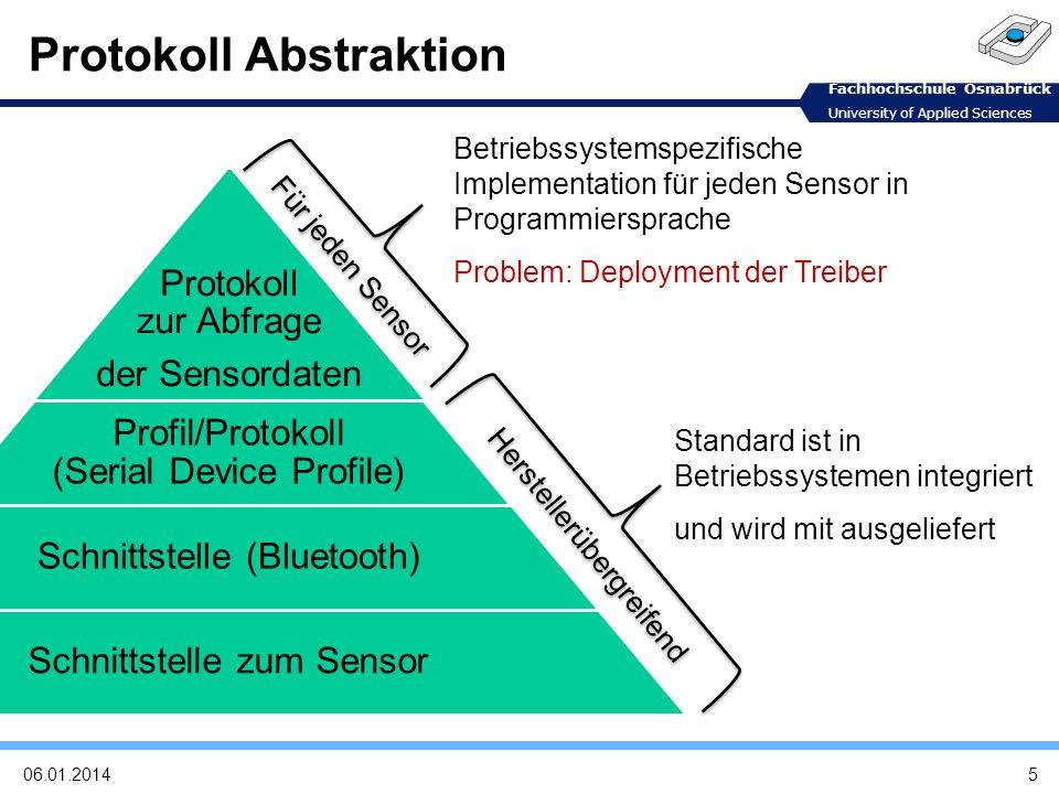 Fachhochschule Osnabrück University of Applied Sciences Abfrage mit Android Problematik Einrichten der Entwicklungsumgebung Bluetooth und seine Probleme Die fertige Anwendung 1606.01.2014
