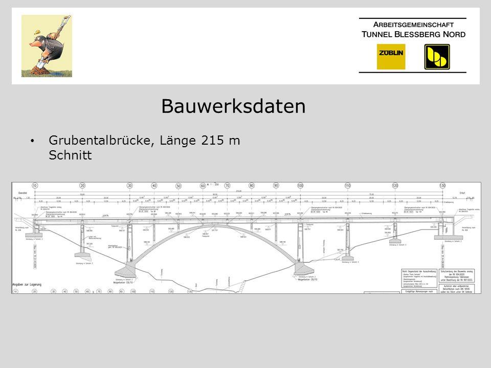 Bauwerksdaten Grubentalbrücke, Länge 215 m Schnitt