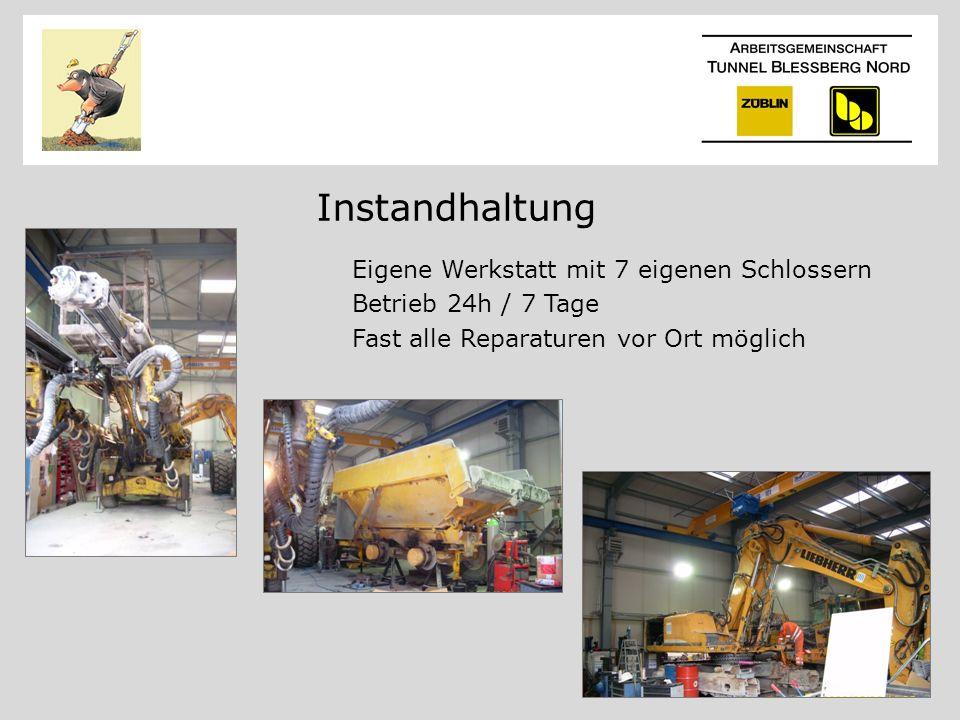 Instandhaltung Eigene Werkstatt mit 7 eigenen Schlossern Betrieb 24h / 7 Tage Fast alle Reparaturen vor Ort möglich