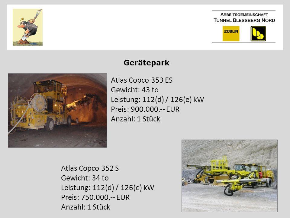 Gerätepark Atlas Copco 353 ES Gewicht: 43 to Leistung: 112(d) / 126(e) kW Preis: 900.000,-- EUR Anzahl: 1 Stück Atlas Copco 352 S Gewicht: 34 to Leistung: 112(d) / 126(e) kW Preis: 750.000,-- EUR Anzahl: 1 Stück