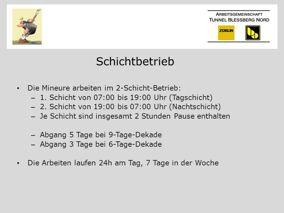 Schichtbetrieb Die Mineure arbeiten im 2-Schicht-Betrieb: – 1. Schicht von 07:00 bis 19:00 Uhr (Tagschicht) – 2. Schicht von 19:00 bis 07:00 Uhr (Nach