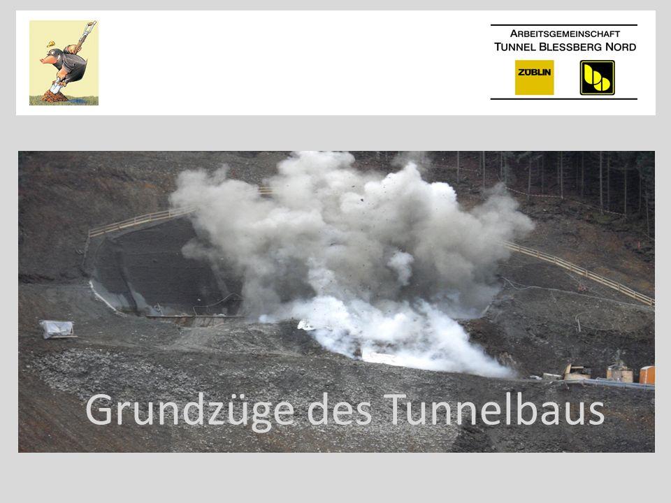 Grundzüge des Tunnelbaus