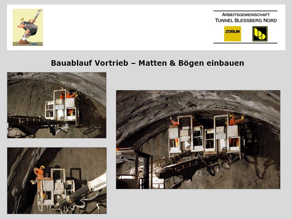 Bauablauf Vortrieb – Matten & Bögen einbauen
