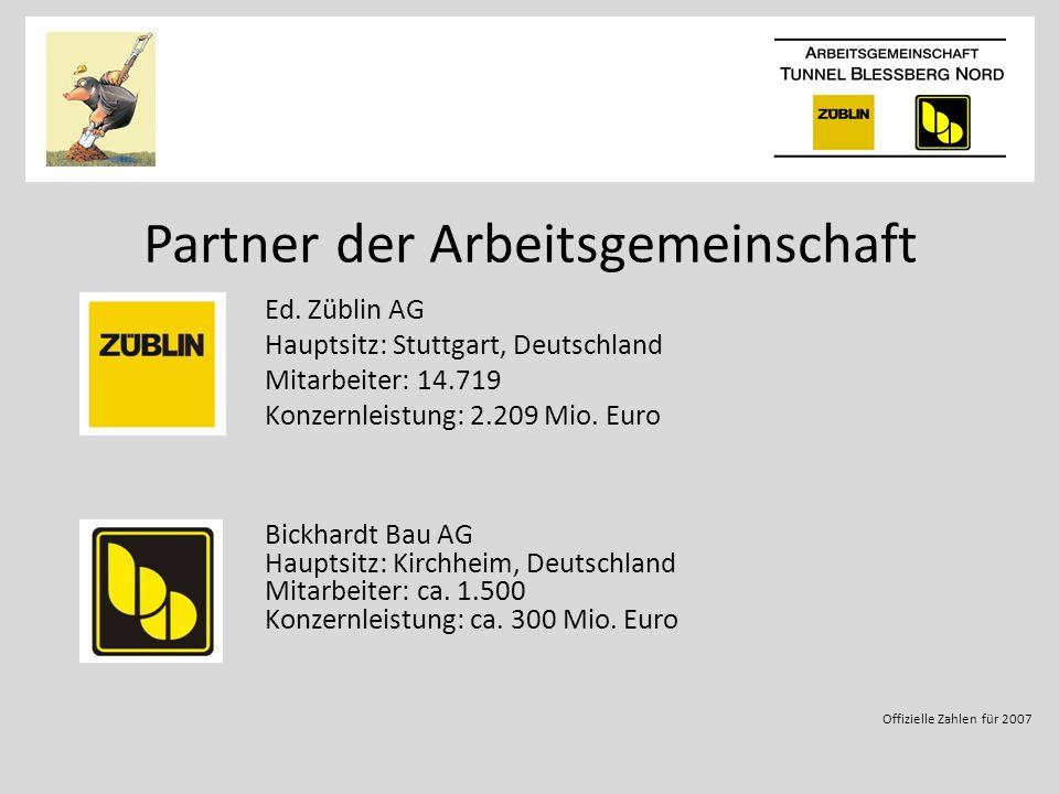 Partner der Arbeitsgemeinschaft Ed. Züblin AG Hauptsitz: Stuttgart, Deutschland Mitarbeiter: 14.719 Konzernleistung: 2.209 Mio. Euro Bickhardt Bau AG
