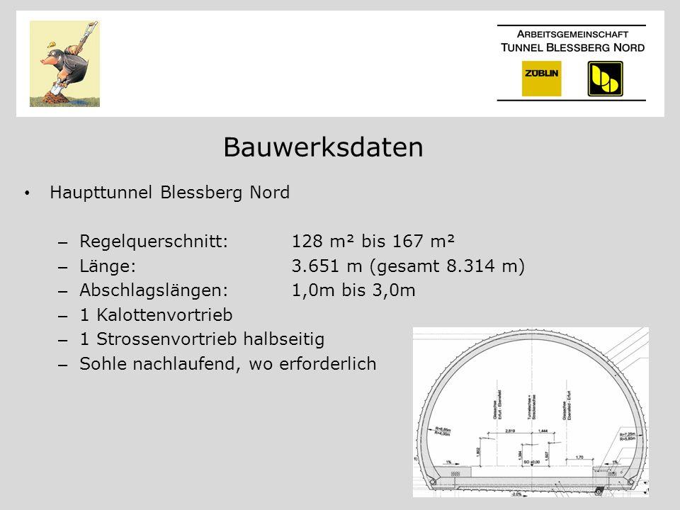 Bauwerksdaten Haupttunnel Blessberg Nord – Regelquerschnitt:128 m² bis 167 m² – Länge:3.651 m (gesamt 8.314 m) – Abschlagslängen:1,0m bis 3,0m – 1 Kalottenvortrieb – 1 Strossenvortrieb halbseitig – Sohle nachlaufend, wo erforderlich