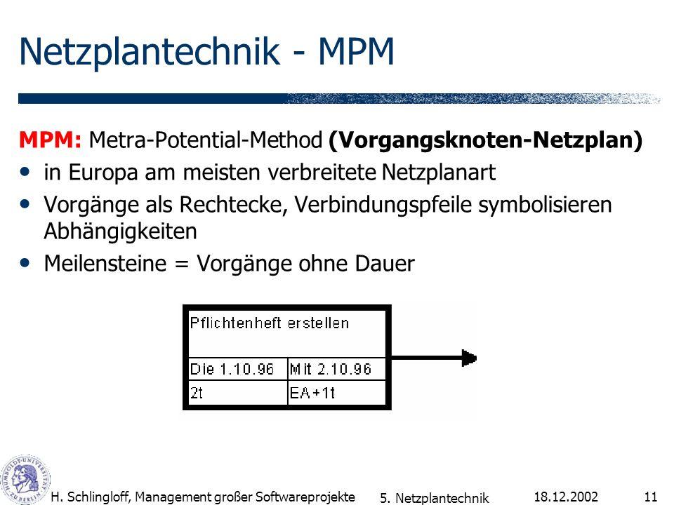 18.12.2002H. Schlingloff, Management großer Softwareprojekte11 Netzplantechnik - MPM MPM: Metra-Potential-Method (Vorgangsknoten-Netzplan) in Europa a