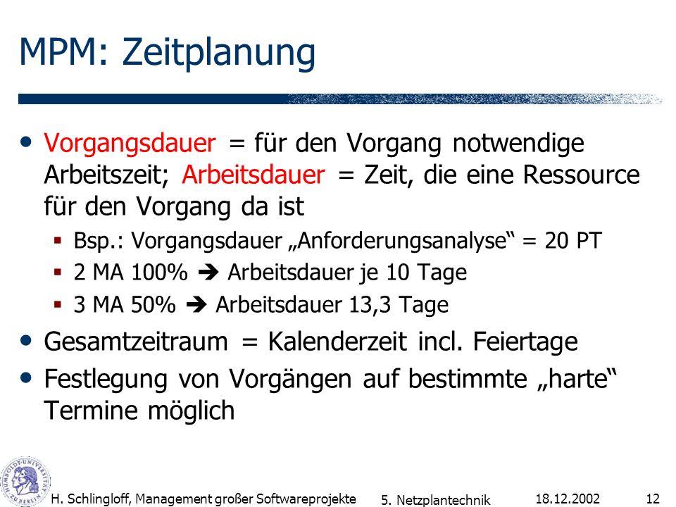 18.12.2002H. Schlingloff, Management großer Softwareprojekte12 MPM: Zeitplanung Vorgangsdauer = für den Vorgang notwendige Arbeitszeit; Arbeitsdauer =