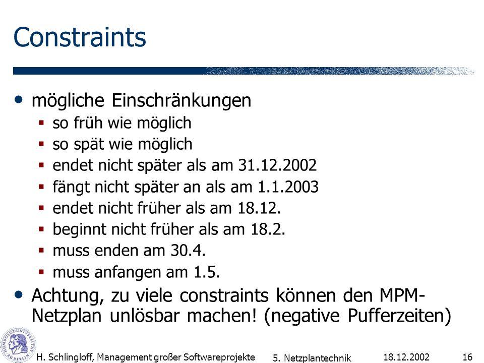 18.12.2002H. Schlingloff, Management großer Softwareprojekte16 Constraints mögliche Einschränkungen so früh wie möglich so spät wie möglich endet nich