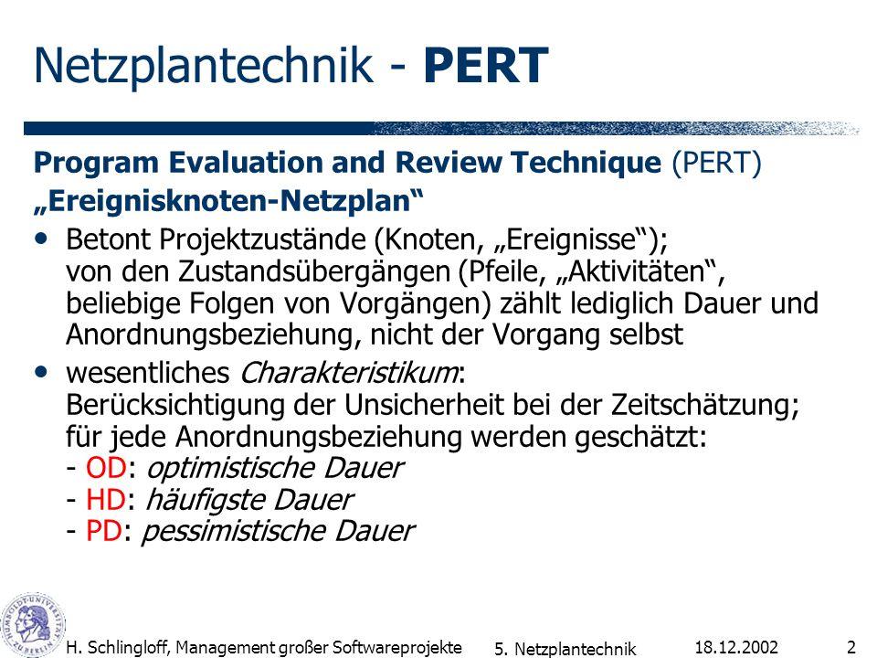 18.12.2002H.Schlingloff, Management großer Softwareprojekte23 Wo stehen wir.