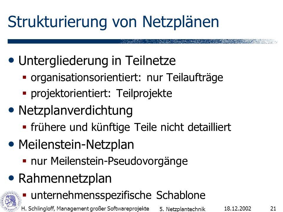 18.12.2002H. Schlingloff, Management großer Softwareprojekte21 Strukturierung von Netzplänen Untergliederung in Teilnetze organisationsorientiert: nur