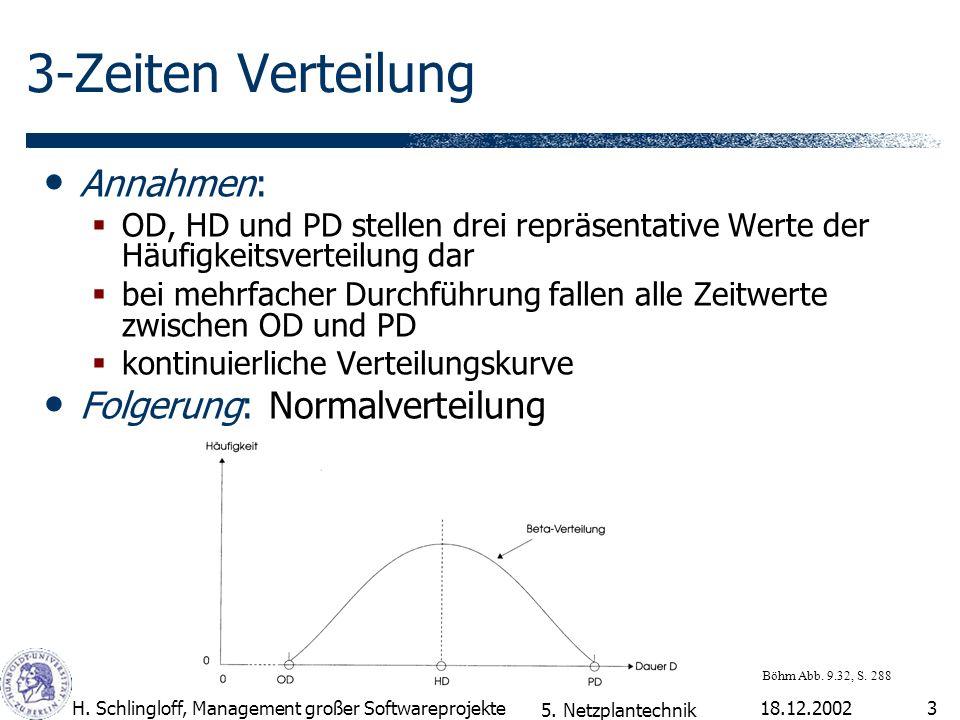 18.12.2002H. Schlingloff, Management großer Softwareprojekte3 Annahmen: OD, HD und PD stellen drei repräsentative Werte der Häufigkeitsverteilung dar