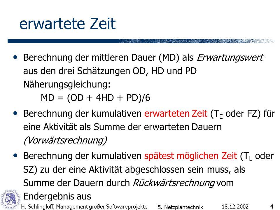 18.12.2002H. Schlingloff, Management großer Softwareprojekte4 erwartete Zeit Berechnung der mittleren Dauer (MD) als Erwartungswert aus den drei Schät