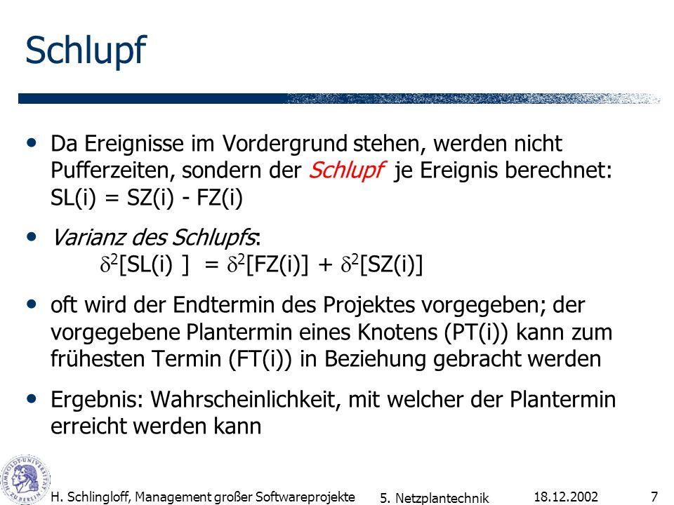 18.12.2002H. Schlingloff, Management großer Softwareprojekte7 Schlupf Da Ereignisse im Vordergrund stehen, werden nicht Pufferzeiten, sondern der Schl