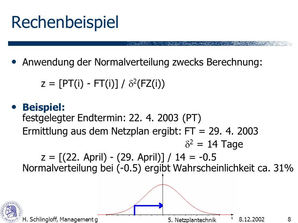 18.12.2002H. Schlingloff, Management großer Softwareprojekte8 Rechenbeispiel Anwendung der Normalverteilung zwecks Berechnung: z = [PT(i) - FT(i)] / 2