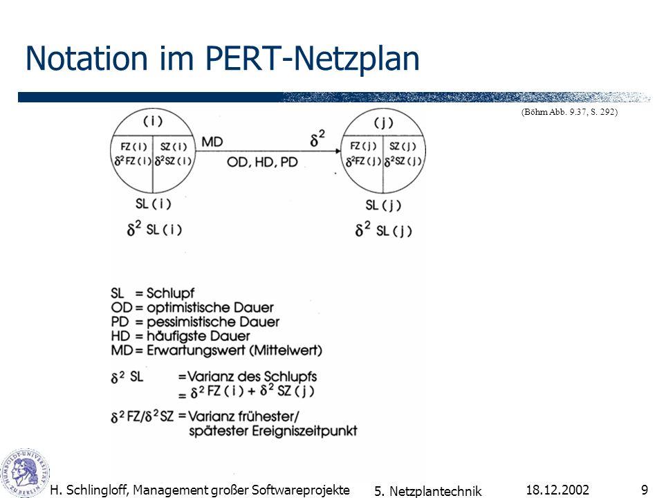 18.12.2002H. Schlingloff, Management großer Softwareprojekte9 Notation im PERT-Netzplan (Böhm Abb. 9.37, S. 292) 5. Netzplantechnik