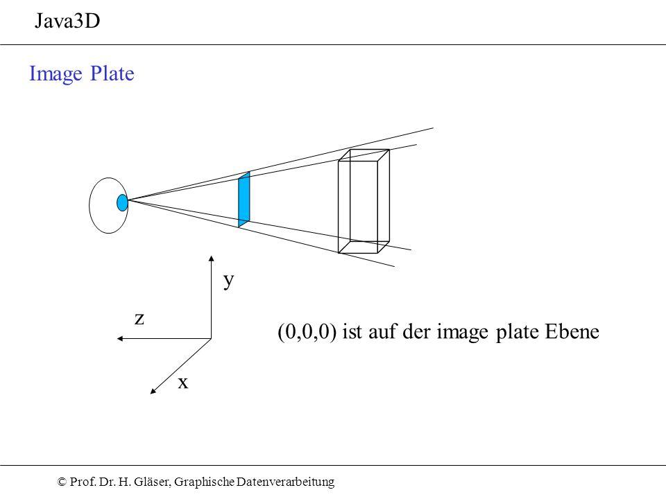 © Prof. Dr. H. Gläser, Graphische Datenverarbeitung Java3D Image Plate x y z (0,0,0) ist auf der image plate Ebene