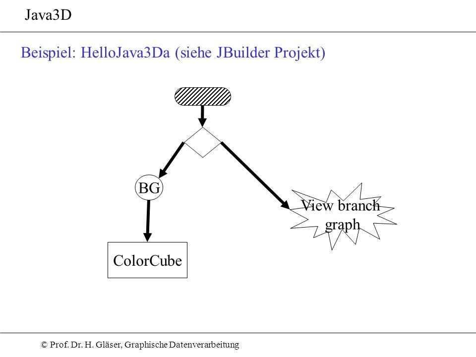 © Prof. Dr. H. Gläser, Graphische Datenverarbeitung Java3D Beispiel: HelloJava3Da (siehe JBuilder Projekt) BG View branch graph ColorCube