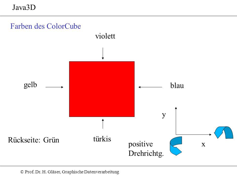 © Prof. Dr. H. Gläser, Graphische Datenverarbeitung Java3D Farben des ColorCube gelb blau y x Rückseite: Grün violett positive Drehrichtg. türkis