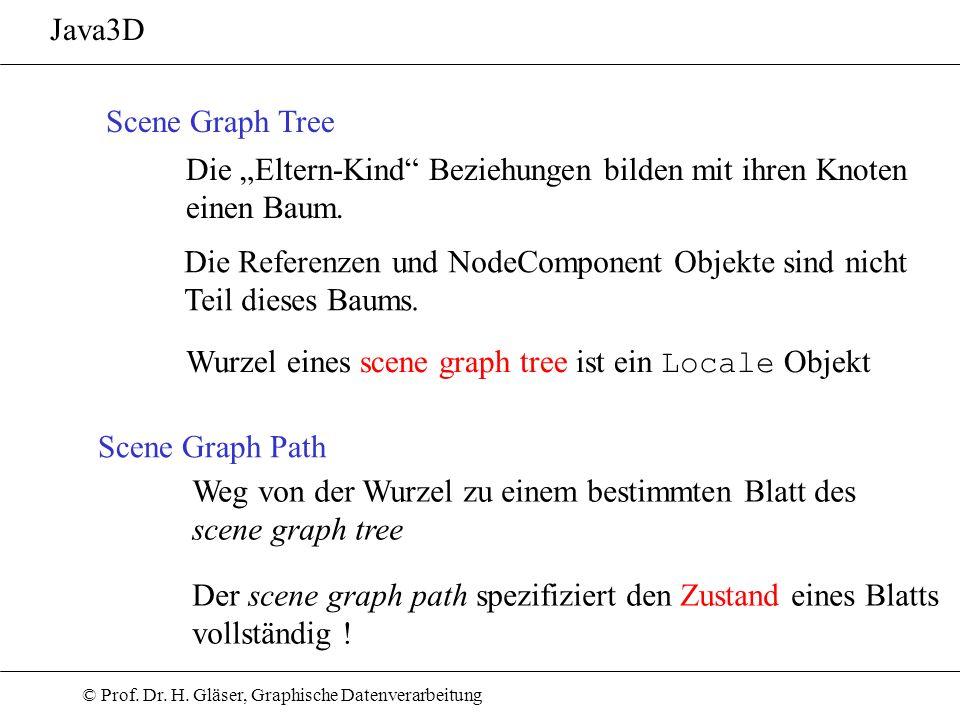 © Prof. Dr. H. Gläser, Graphische Datenverarbeitung Java3D Scene Graph Tree Die Eltern-Kind Beziehungen bilden mit ihren Knoten einen Baum. Die Refere