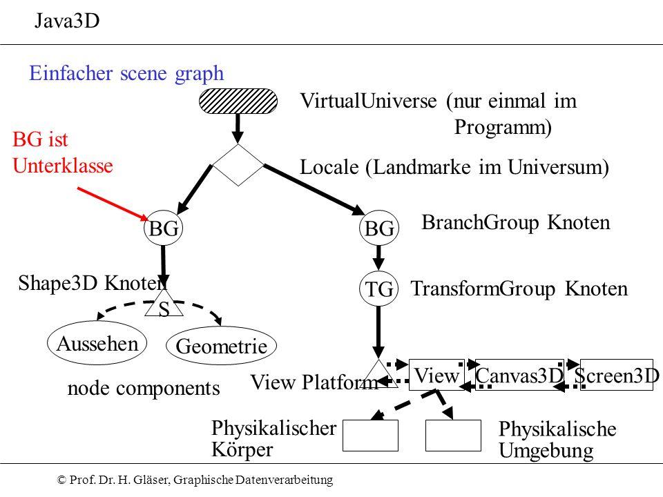 © Prof. Dr. H. Gläser, Graphische Datenverarbeitung Java3D Einfacher scene graph VirtualUniverse (nur einmal im Programm) Locale (Landmarke im Univers