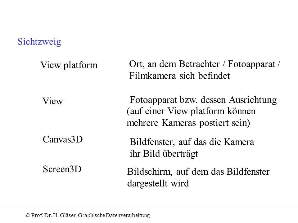 © Prof. Dr. H. Gläser, Graphische Datenverarbeitung Sichtzweig View platform Ort, an dem Betrachter / Fotoapparat / Filmkamera sich befindet View Foto