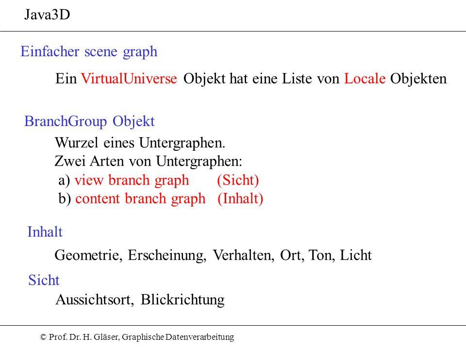 © Prof. Dr. H. Gläser, Graphische Datenverarbeitung Java3D Einfacher scene graph Ein VirtualUniverse Objekt hat eine Liste von Locale Objekten BranchG