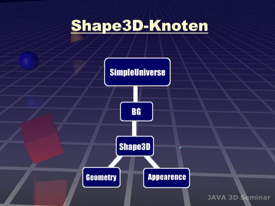 Beachten bei der Füllung Nur gefüllte Polygone bis zu 4 Kanten Triangulator erstellt TriangleArrays: Triangulator tr = new Triangulator(); tr.triangulate(ginfo); // ginfo ist eine geometry shape.setGeometry(ginfo.getGeometryArray()); // shape ist Shape3D