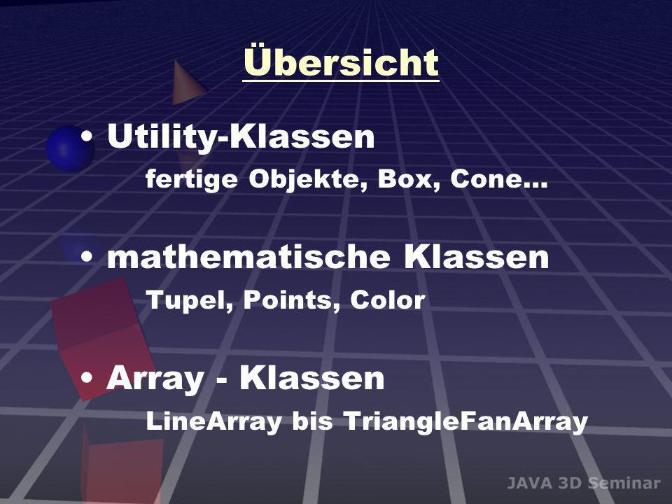 Geometry-Array-Klassen javax.media.j3d.Geometry Alle erben von Geometry- Array(abstrakt) Modellierung komplizierter Objekte Punkte, Linien, Polygone, Flächen
