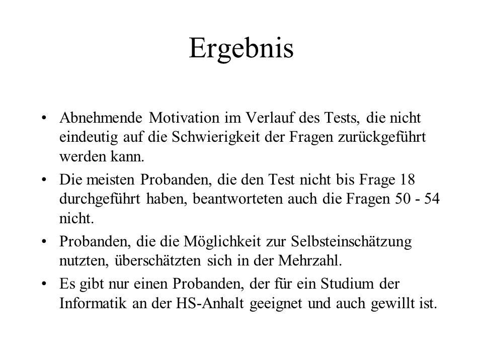 Ergebnis Abnehmende Motivation im Verlauf des Tests, die nicht eindeutig auf die Schwierigkeit der Fragen zurückgeführt werden kann. Die meisten Proba