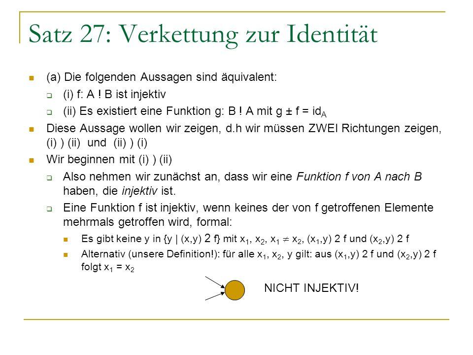 Satz 27: Verkettung zur Identität (a) Die folgenden Aussagen sind äquivalent: (i) f: A ! B ist injektiv (ii) Es existiert eine Funktion g: B ! A mit g