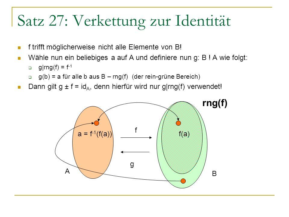 Satz 27: Verkettung zur Identität f trifft möglicherweise nicht alle Elemente von B! Wähle nun ein beliebiges a auf A und definiere nun g: B ! A wie f