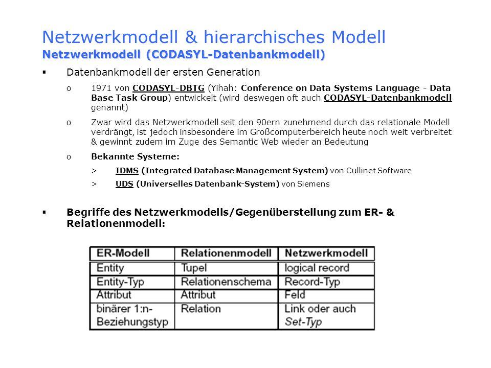 Netzwerkmodell & hierarchisches Modell Netzwerkmodell (CODASYL-Datenbankmodell) Datenbankmodell der ersten Generation o1971 von CODASYL-DBTG (Yihah: C