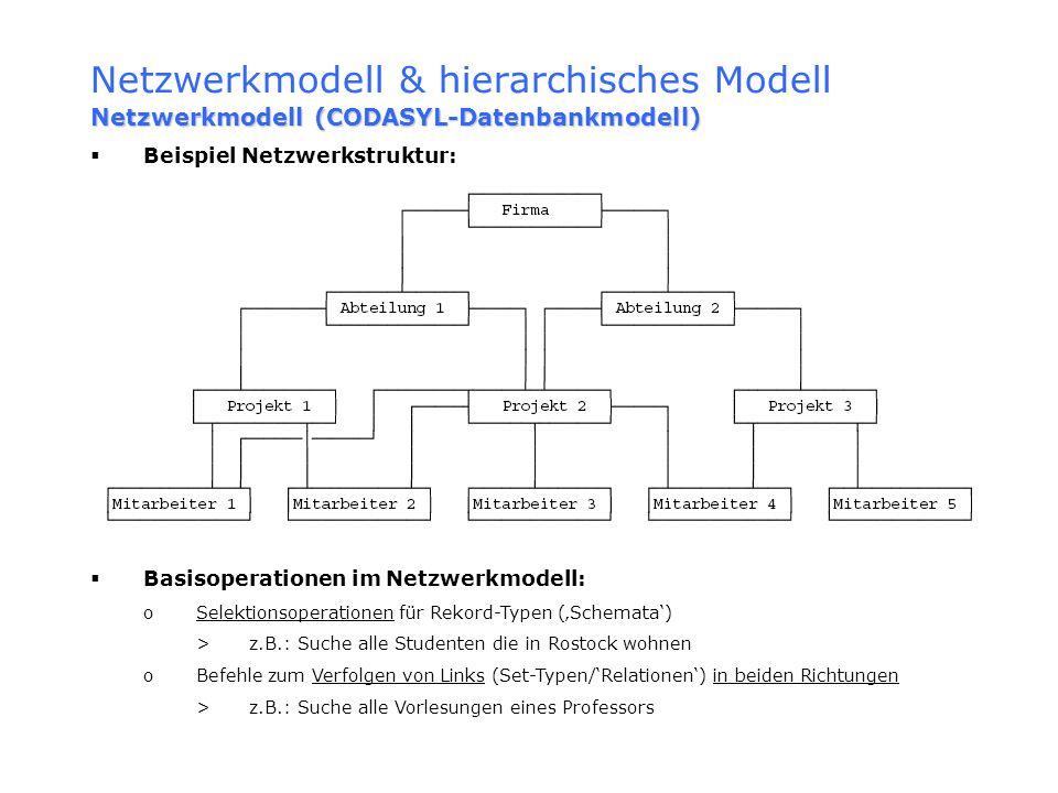 Netzwerkmodell & hierarchisches Modell Netzwerkmodell (CODASYL-Datenbankmodell) Beispiel Netzwerkstruktur: Basisoperationen im Netzwerkmodell: oSelekt