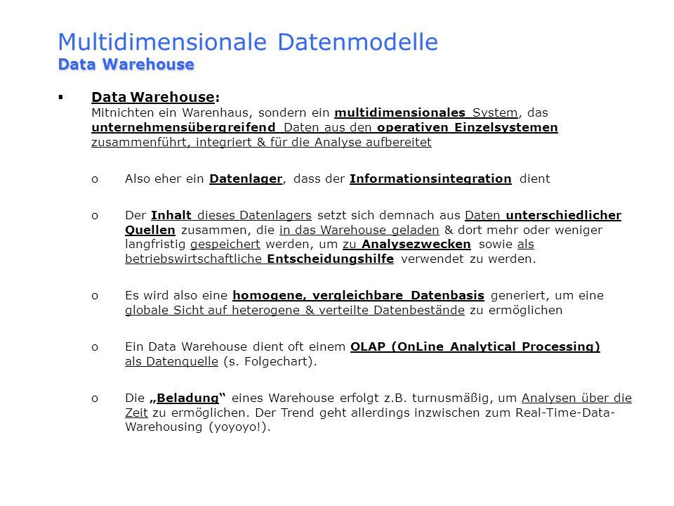 Data Warehouse Multidimensionale Datenmodelle Data Warehouse Data Warehouse: Mitnichten ein Warenhaus, sondern ein multidimensionales System, das unte