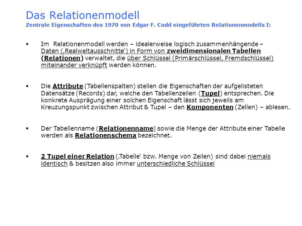 Das Relationenmodell Zentrale Eigenschaften des 1970 von Edgar F. Codd eingeführten Relationenmodells I: Im Relationenmodell werden – idealerweise log