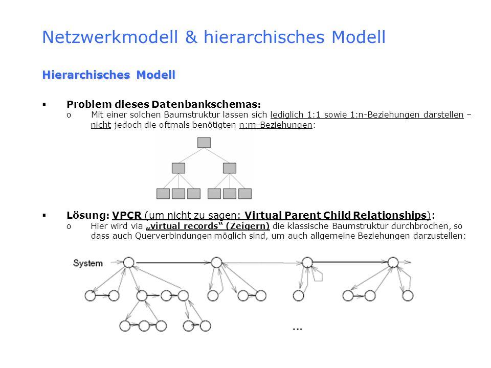 Netzwerkmodell & hierarchisches Modell Netzwerkmodell (CODASYL-Datenbankmodell) Datenbankmodell der ersten Generation o1971 von CODASYL-DBTG (Yihah: Conference on Data Systems Language - Data Base Task Group) entwickelt (wird deswegen oft auch CODASYL-Datenbankmodell genannt) oZwar wird das Netzwerkmodell seit den 90ern zunehmend durch das relationale Modell verdrängt, ist jedoch insbesondere im Großcomputerbereich heute noch weit verbreitet & gewinnt zudem im Zuge des Semantic Web wieder an Bedeutung oBekannte Systeme: >IDMS (Integrated Database Management System) von Cullinet Software >UDS (Universelles Datenbank-System) von Siemens Begriffe des Netzwerkmodells/Gegenüberstellung zum ER- & Relationenmodell: