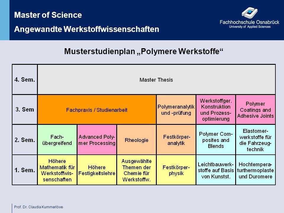 Prof. Dr. Claudia Kummerlöwe Musterstudienplan Polymere Werkstoffe Master of Science Angewandte Werkstoffwissenschaften
