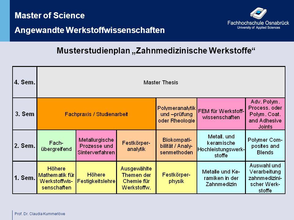 Prof. Dr. Claudia Kummerlöwe Musterstudienplan Zahnmedizinische Werkstoffe Master of Science Angewandte Werkstoffwissenschaften