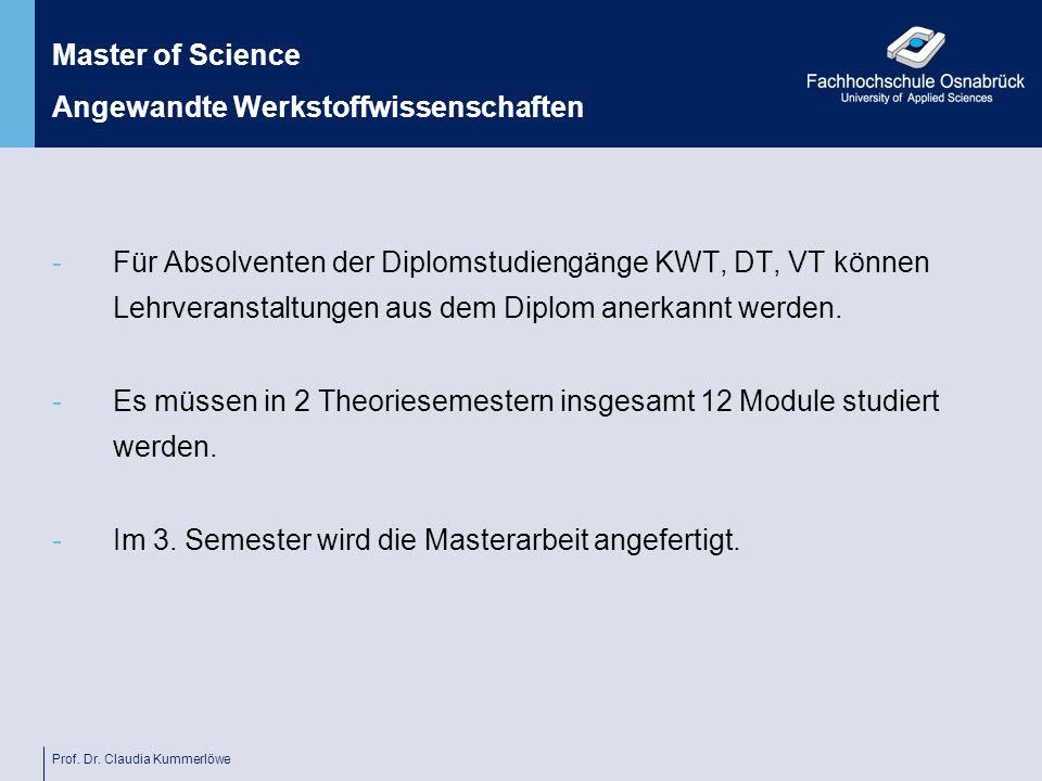 Prof. Dr. Claudia Kummerlöwe -Für Absolventen der Diplomstudiengänge KWT, DT, VT können Lehrveranstaltungen aus dem Diplom anerkannt werden. -Es müsse