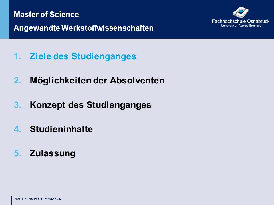 Master of Science Angewandte Werkstoffwissenschaften 1.Ziele des Studienganges 2.Möglichkeiten der Absolventen 3.Konzept des Studienganges 4.Studienin