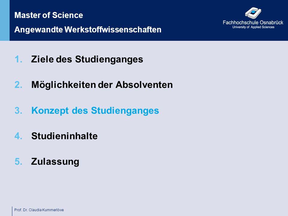 Prof. Dr. Claudia Kummerlöwe Master of Science Angewandte Werkstoffwissenschaften 1.Ziele des Studienganges 2.Möglichkeiten der Absolventen 3.Konzept