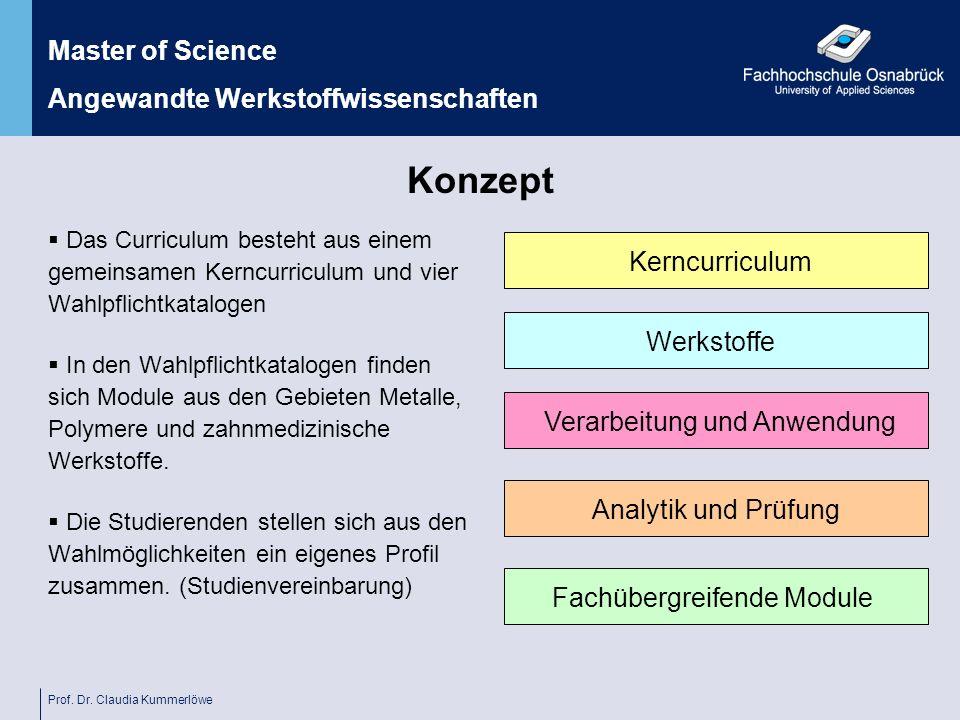 Prof. Dr. Claudia Kummerlöwe Das Curriculum besteht aus einem gemeinsamen Kerncurriculum und vier Wahlpflichtkatalogen In den Wahlpflichtkatalogen fin