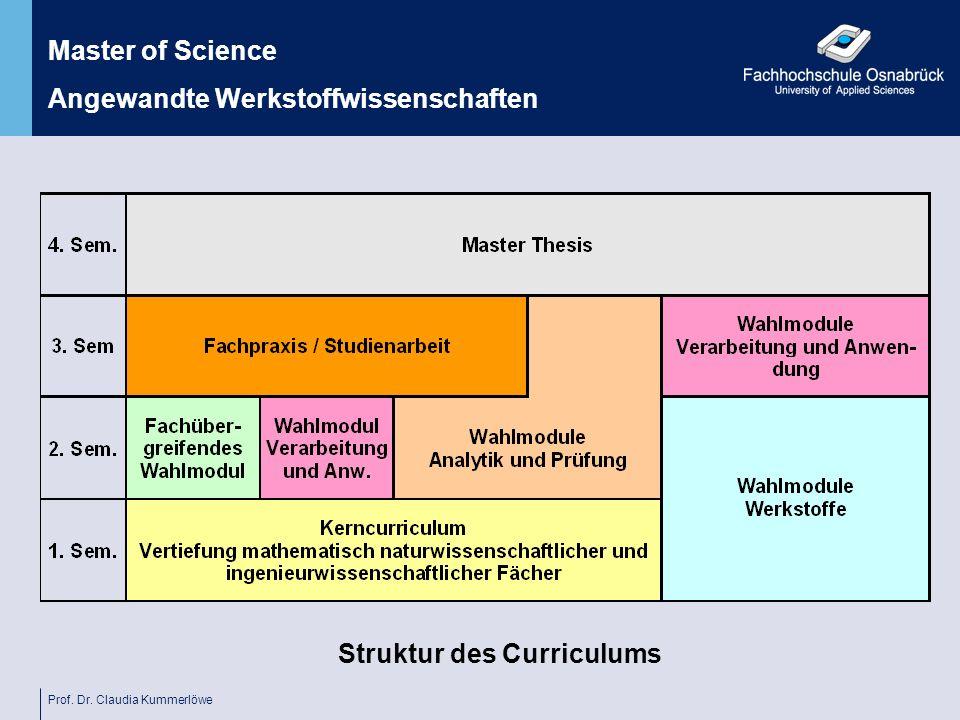 Prof. Dr. Claudia Kummerlöwe Struktur des Curriculums Master of Science Angewandte Werkstoffwissenschaften