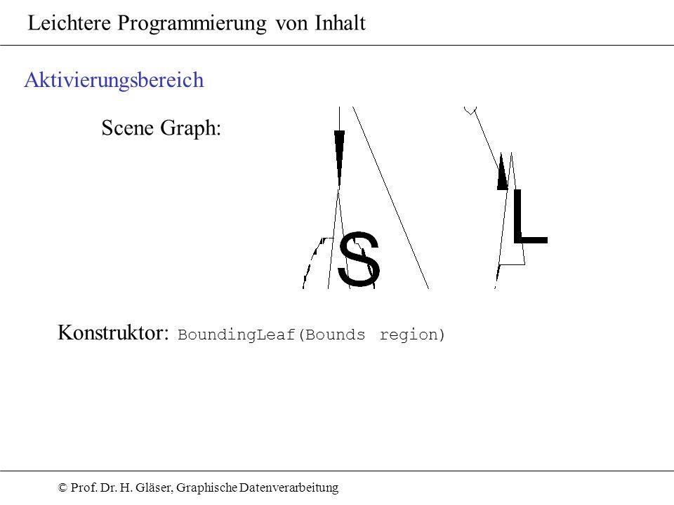 © Prof. Dr. H. Gläser, Graphische Datenverarbeitung Leichtere Programmierung von Inhalt Aktivierungsbereich Scene Graph: Konstruktor: BoundingLeaf(Bou