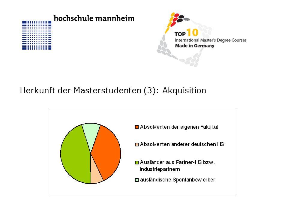 Herkunft der Masterstudenten (3): Akquisition